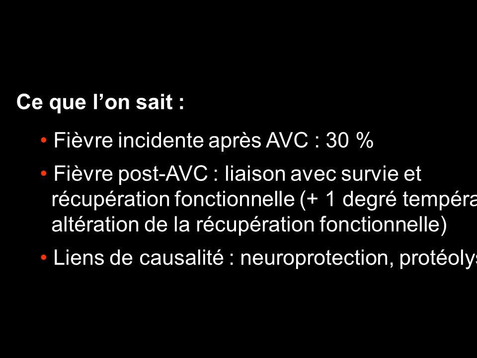 Ce que l'on sait : Fièvre incidente après AVC : 30 % Fièvre post-AVC : liaison avec survie et. récupération fonctionnelle (+ 1 degré température :