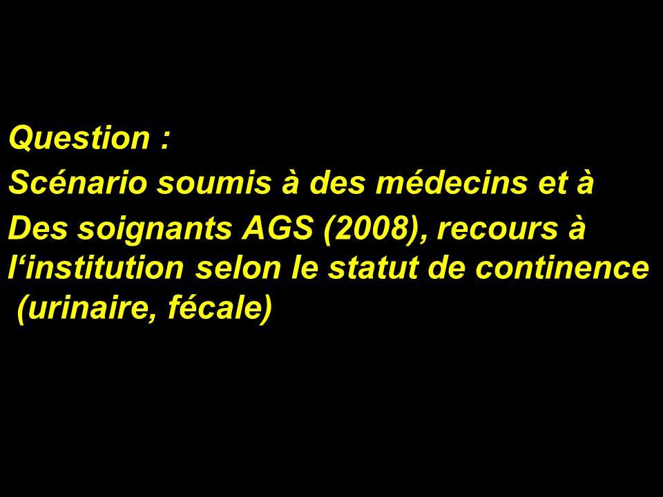 Question : Scénario soumis à des médecins et à. Des soignants AGS (2008), recours à. l'institution selon le statut de continence.