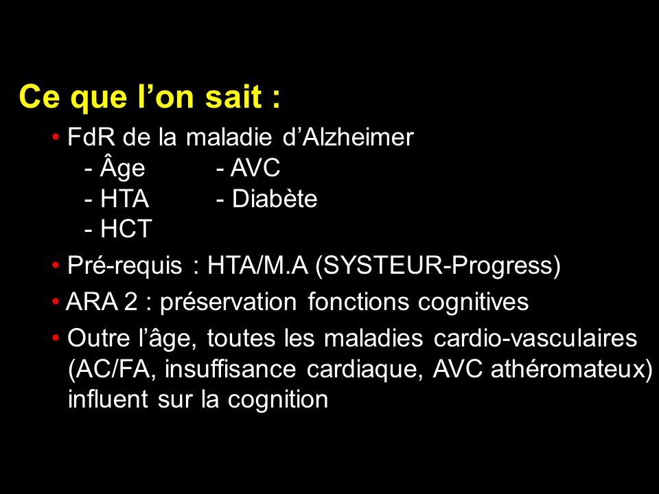 Ce que l'on sait : FdR de la maladie d'Alzheimer - Âge - AVC