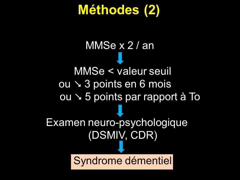 Méthodes (2) MMSe x 2 / an MMSe < valeur seuil