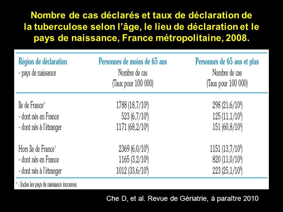 Nombre de cas déclarés et taux de déclaration de la tuberculose selon l'âge, le lieu de déclaration et le pays de naissance, France métropolitaine, 2008.
