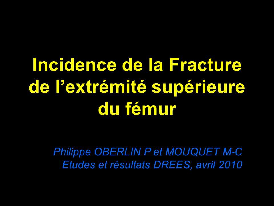 Incidence de la Fracture de l'extrémité supérieure du fémur