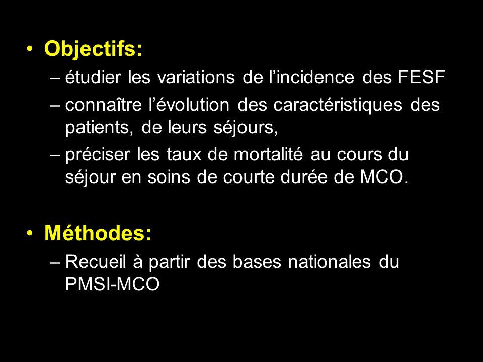 Objectifs: Méthodes: étudier les variations de l'incidence des FESF