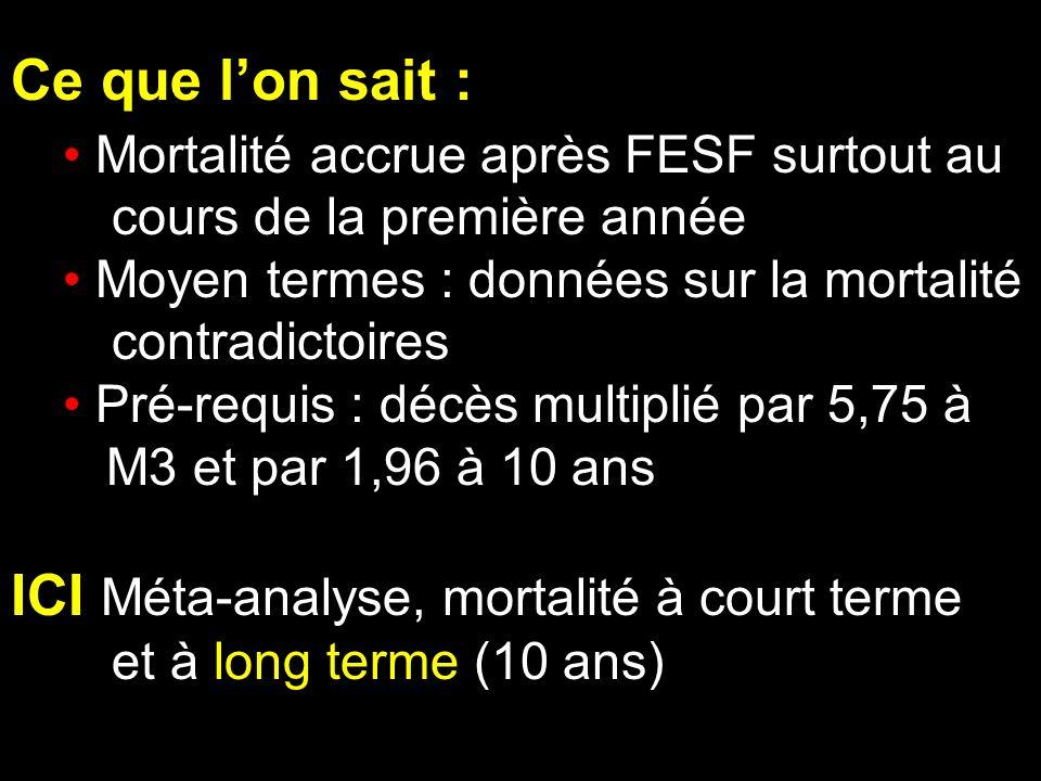 ICI Méta-analyse, mortalité à court terme