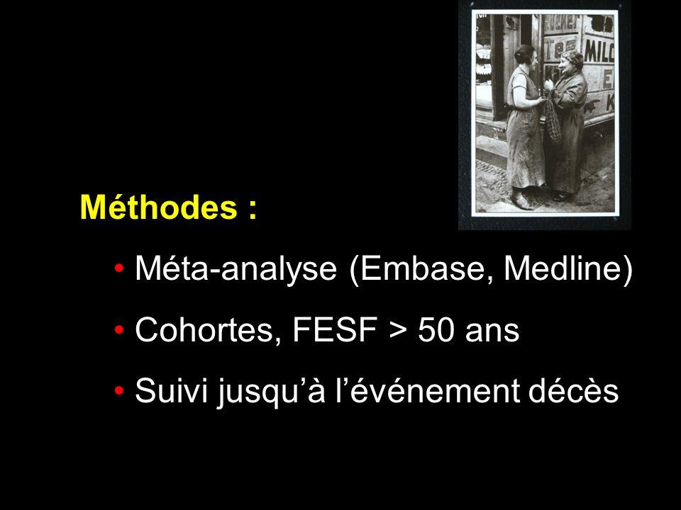Méthodes : Méta-analyse (Embase, Medline) Cohortes, FESF > 50 ans Suivi jusqu'à l'événement décès