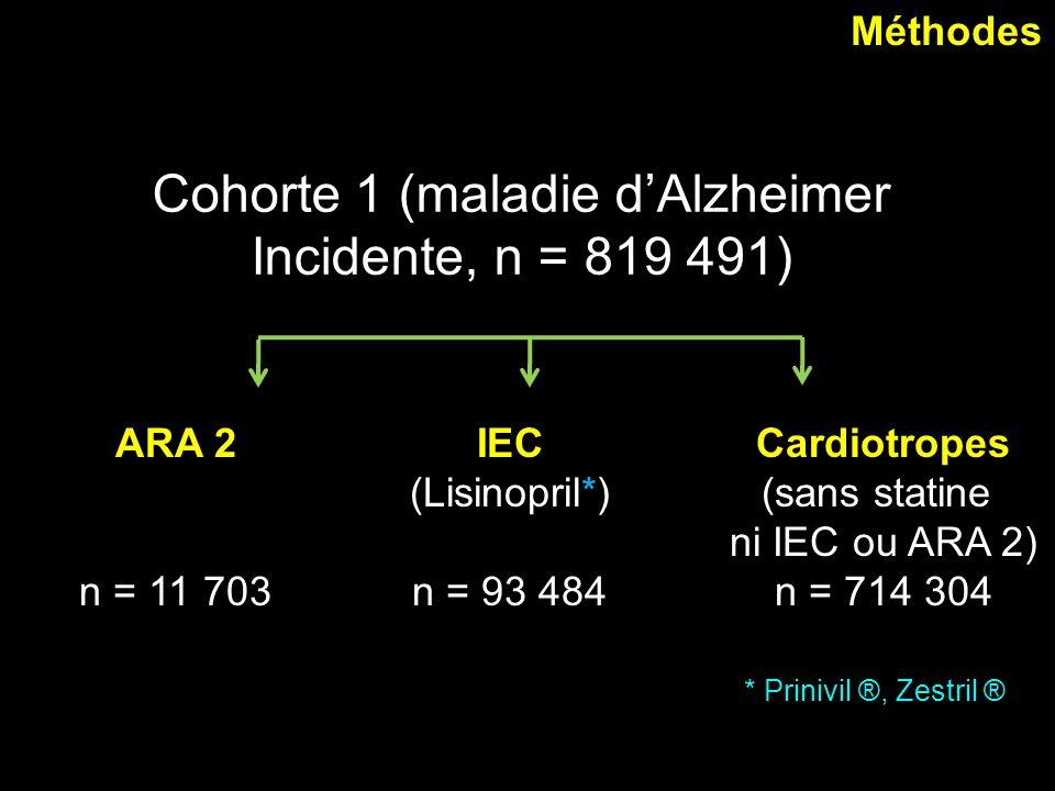 Cohorte 1 (maladie d'Alzheimer