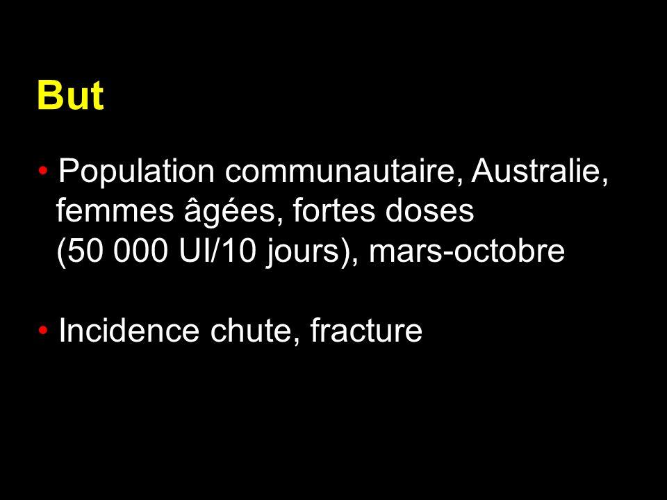 But Population communautaire, Australie, femmes âgées, fortes doses