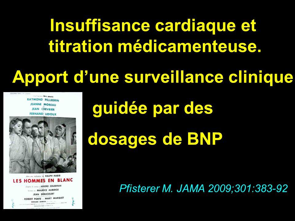 Insuffisance cardiaque et titration médicamenteuse.