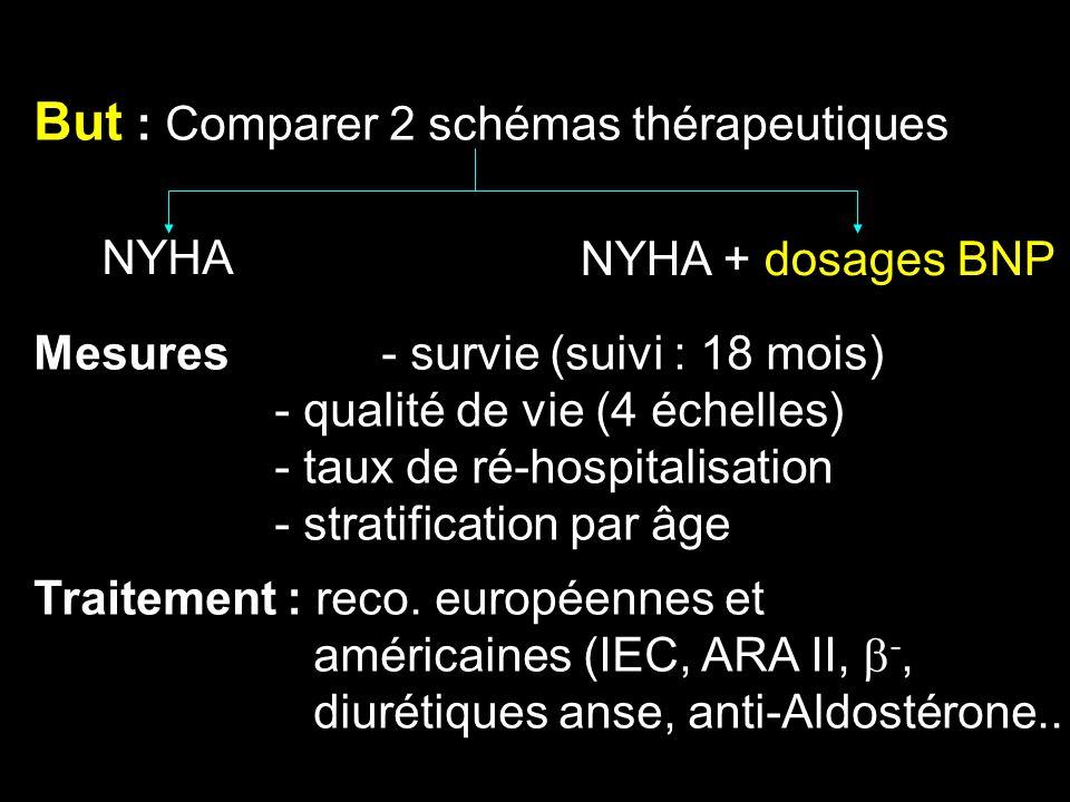 But : Comparer 2 schémas thérapeutiques
