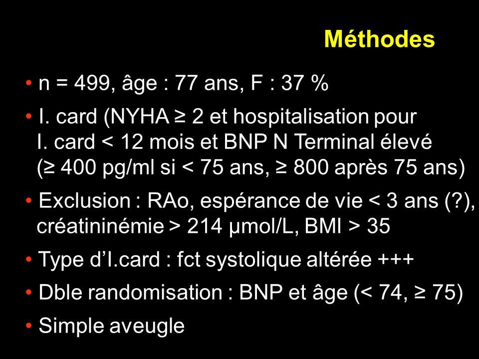 Méthodes n = 499, âge : 77 ans, F : 37 %