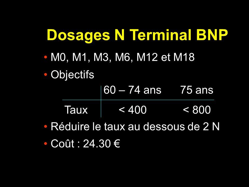 Dosages N Terminal BNP M0, M1, M3, M6, M12 et M18. Objectifs. Réduire le taux au dessous de 2 N. Coût : 24.30 €