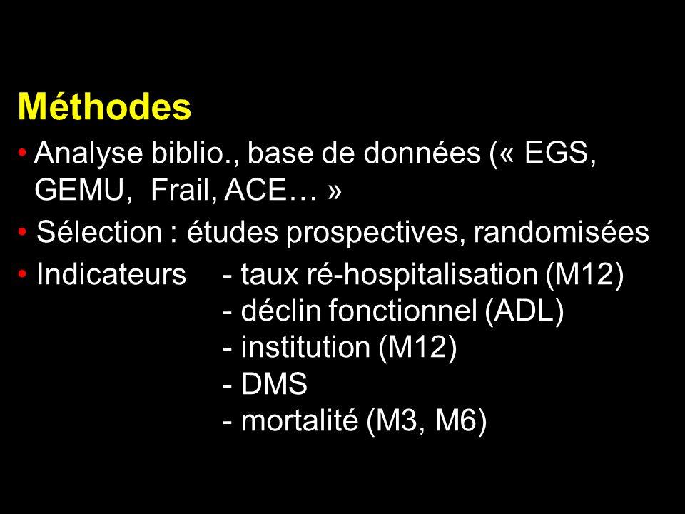 Méthodes Analyse biblio., base de données (« EGS, GEMU, Frail, ACE… »