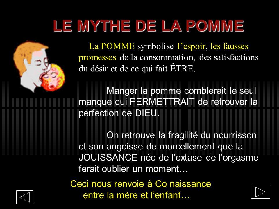 LE MYTHE DE LA POMME La POMME symbolise l'espoir, les fausses promesses de la consommation, des satisfactions du désir et de ce qui fait ÊTRE.