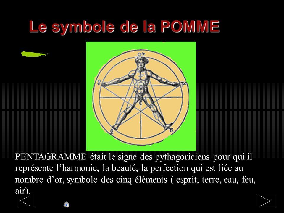 Le symbole de la POMME