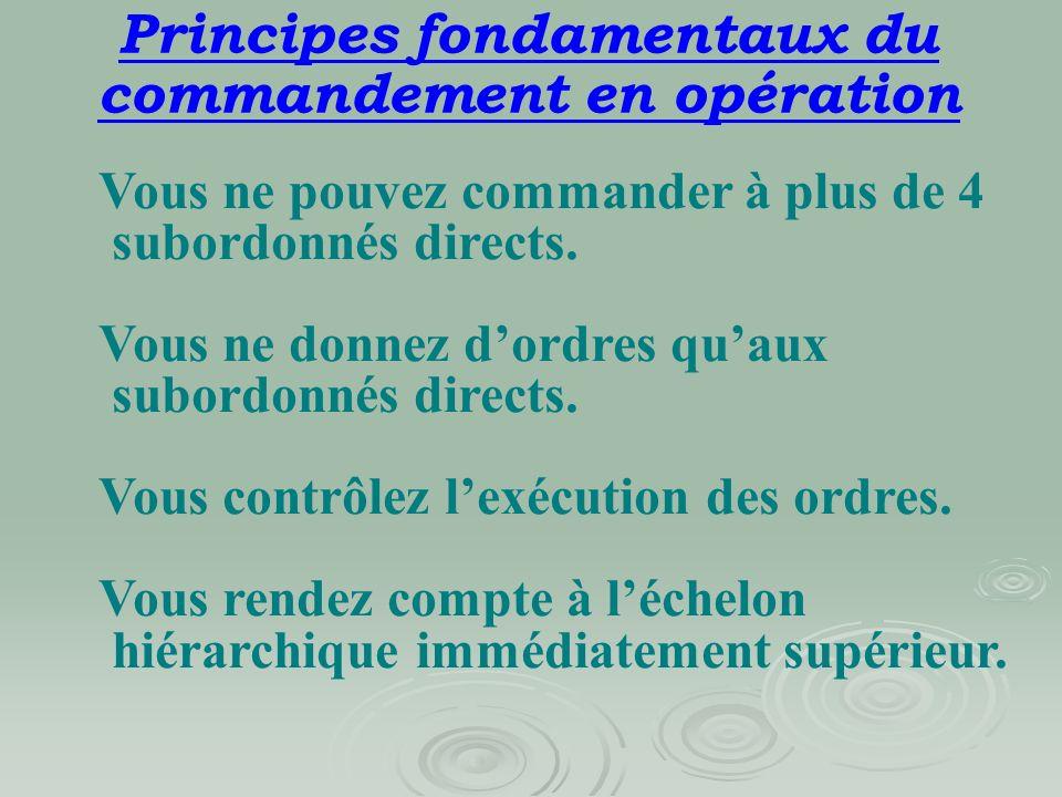 Principes fondamentaux du commandement en opération