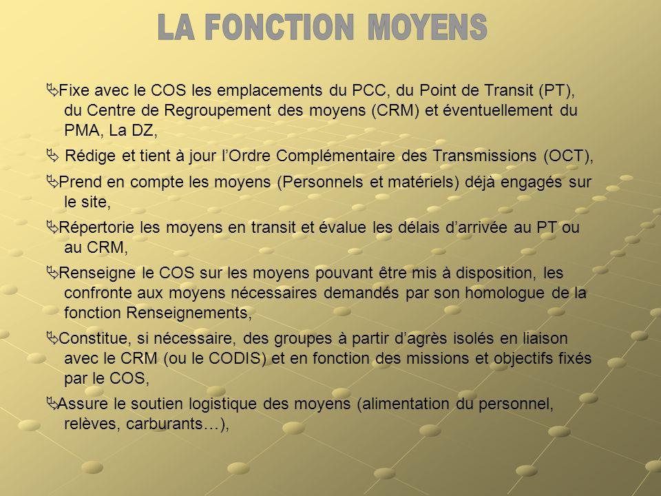 Fixe avec le COS les emplacements du PCC, du Point de Transit (PT),