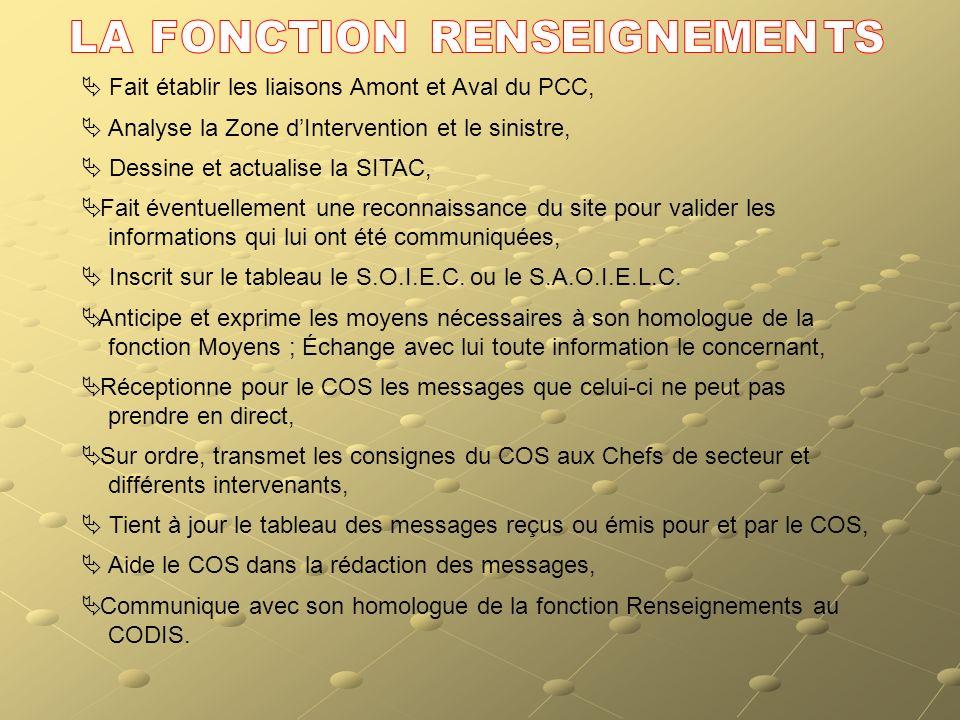 LA FONCTION RENSEIGNEMENTS