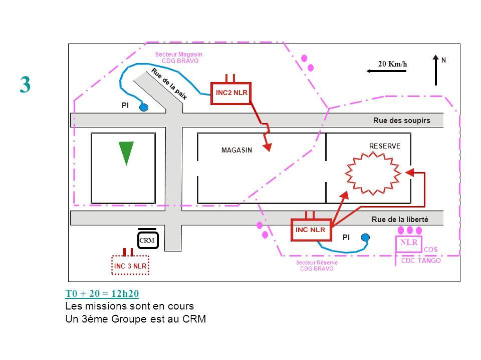 3 T0 + 20 = 12h20 Les missions sont en cours Un 3ème Groupe est au CRM