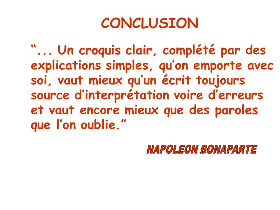 CONCLUSION NAPOLEON BONAPARTE