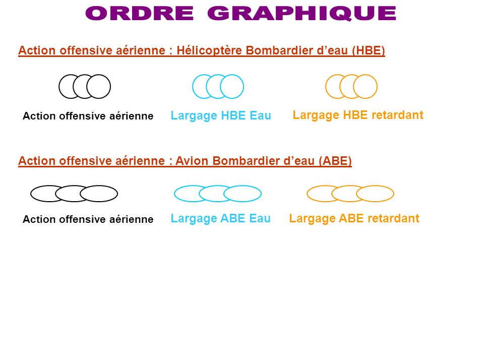 Action offensive aérienne : Hélicoptère Bombardier d'eau (HBE)