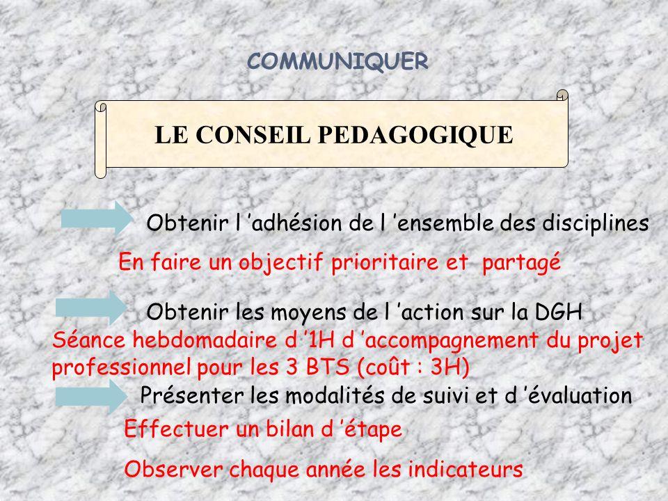 LE CONSEIL PEDAGOGIQUE