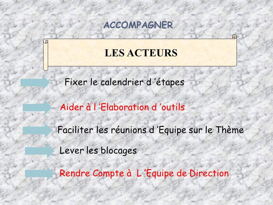 LES ACTEURS ACCOMPAGNER Fixer le calendrier d 'étapes