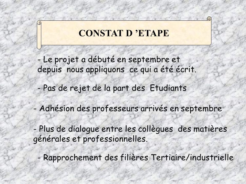 CONSTAT D 'ETAPE - Le projet a débuté en septembre et depuis nous appliquons ce qui a été écrit. - Pas de rejet de la part des Etudiants.