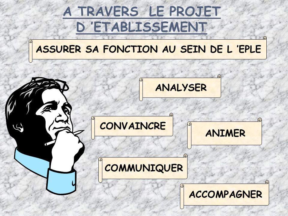 A TRAVERS LE PROJET D 'ETABLISSEMENT