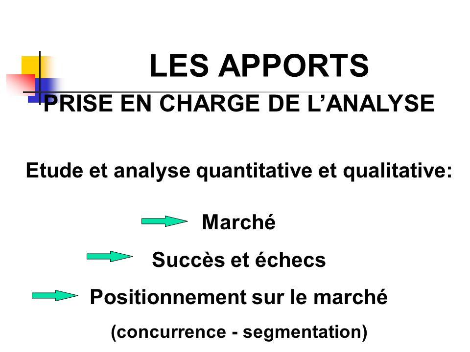 LES APPORTS PRISE EN CHARGE DE L'ANALYSE