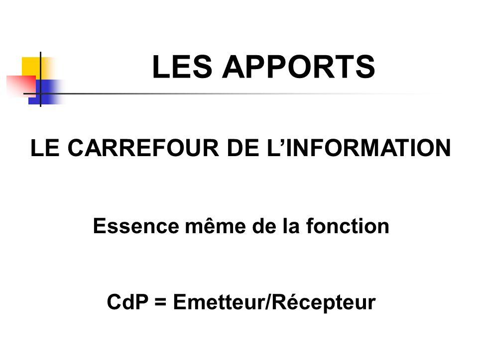 LES APPORTS LE CARREFOUR DE L'INFORMATION Essence même de la fonction
