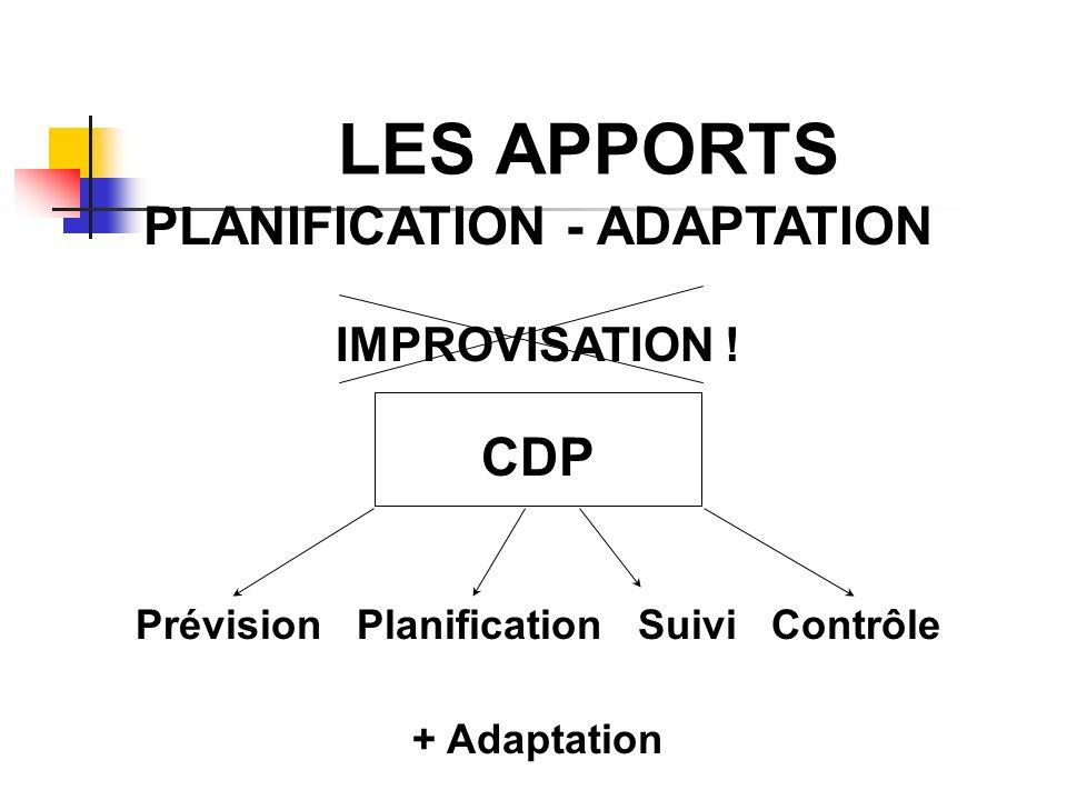 PLANIFICATION - ADAPTATION Prévision Planification Suivi Contrôle