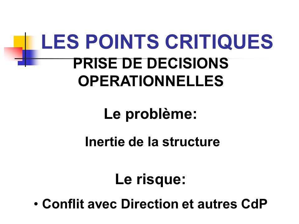 LES POINTS CRITIQUES PRISE DE DECISIONS OPERATIONNELLES Le problème: