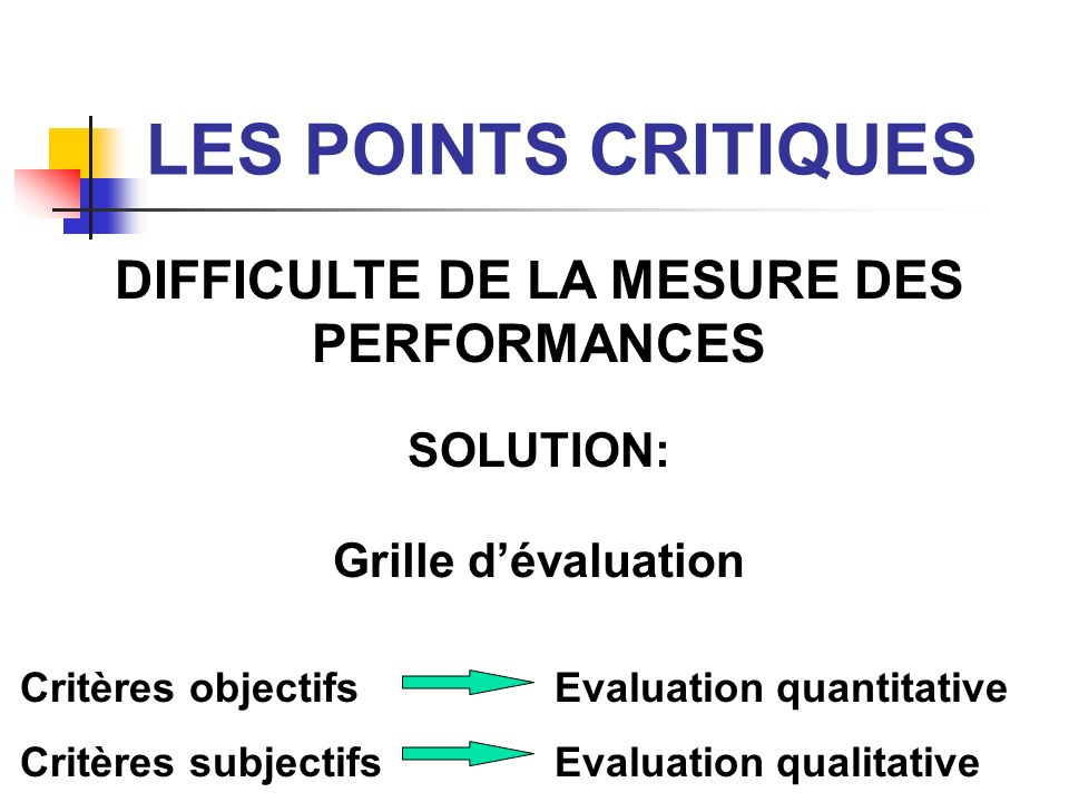 DIFFICULTE DE LA MESURE DES PERFORMANCES