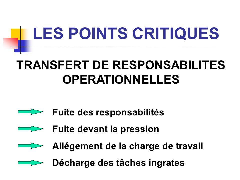 TRANSFERT DE RESPONSABILITES OPERATIONNELLES