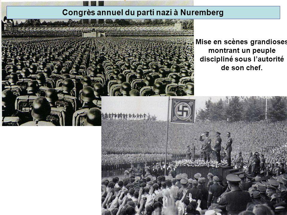 Congrès annuel du parti nazi à Nuremberg