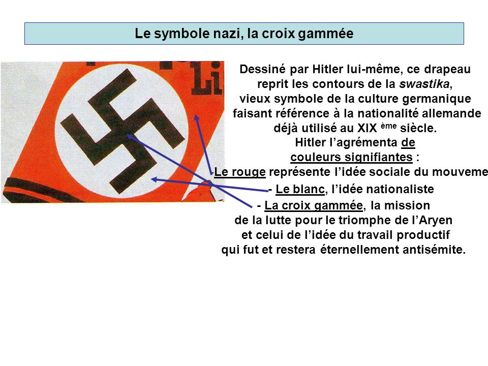 Le symbole nazi, la croix gammée
