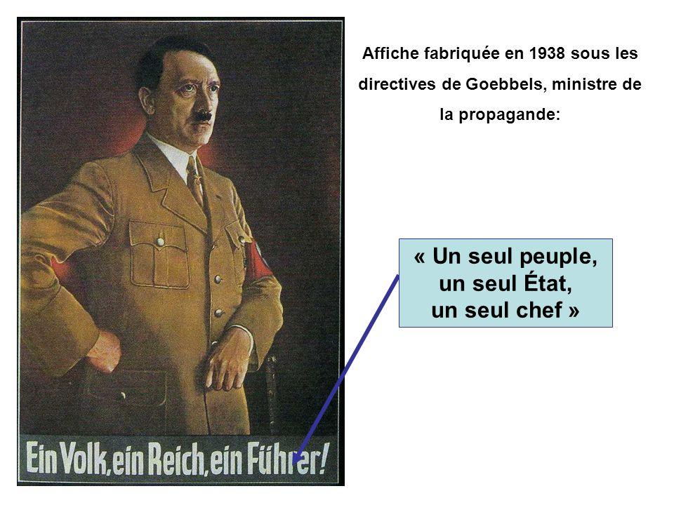 Affiche fabriquée en 1938 sous les directives de Goebbels, ministre de