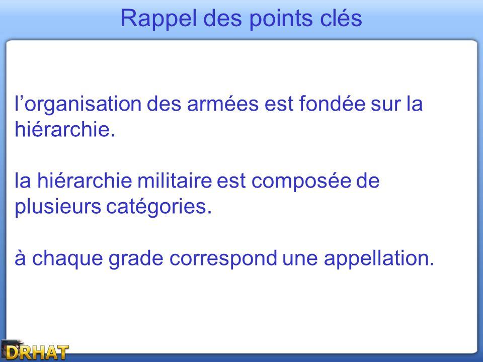 Rappel des points clés l'organisation des armées est fondée sur la hiérarchie. la hiérarchie militaire est composée de plusieurs catégories.