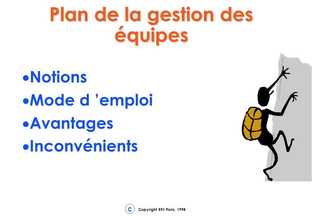 Plan de la gestion des équipes