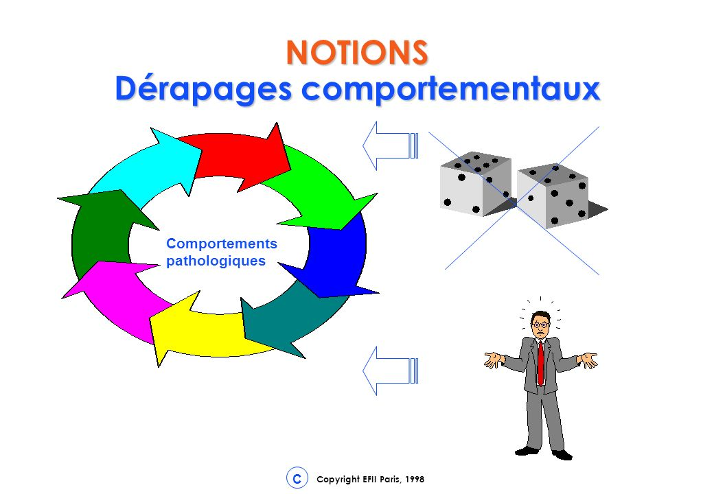 NOTIONS Dérapages comportementaux