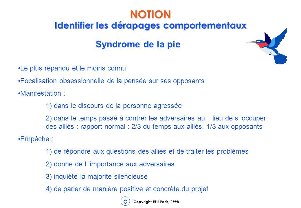NOTION Identifier les dérapages comportementaux