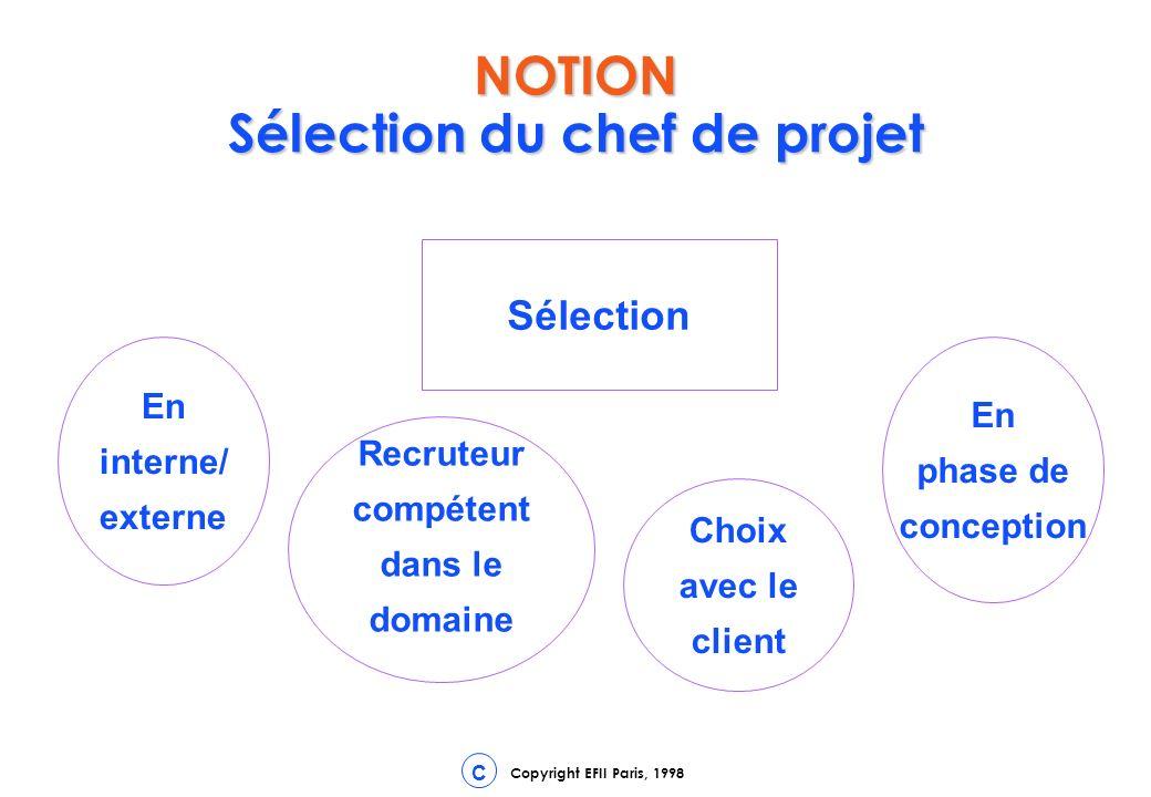 NOTION Sélection du chef de projet