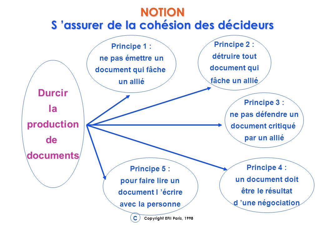 NOTION S 'assurer de la cohésion des décideurs