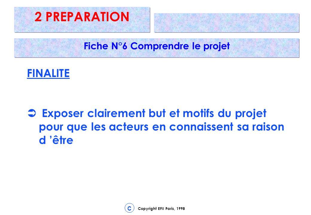 Fiche N°6 Comprendre le projet