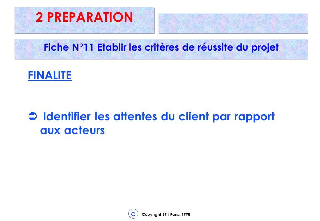 Fiche N°11 Etablir les critères de réussite du projet