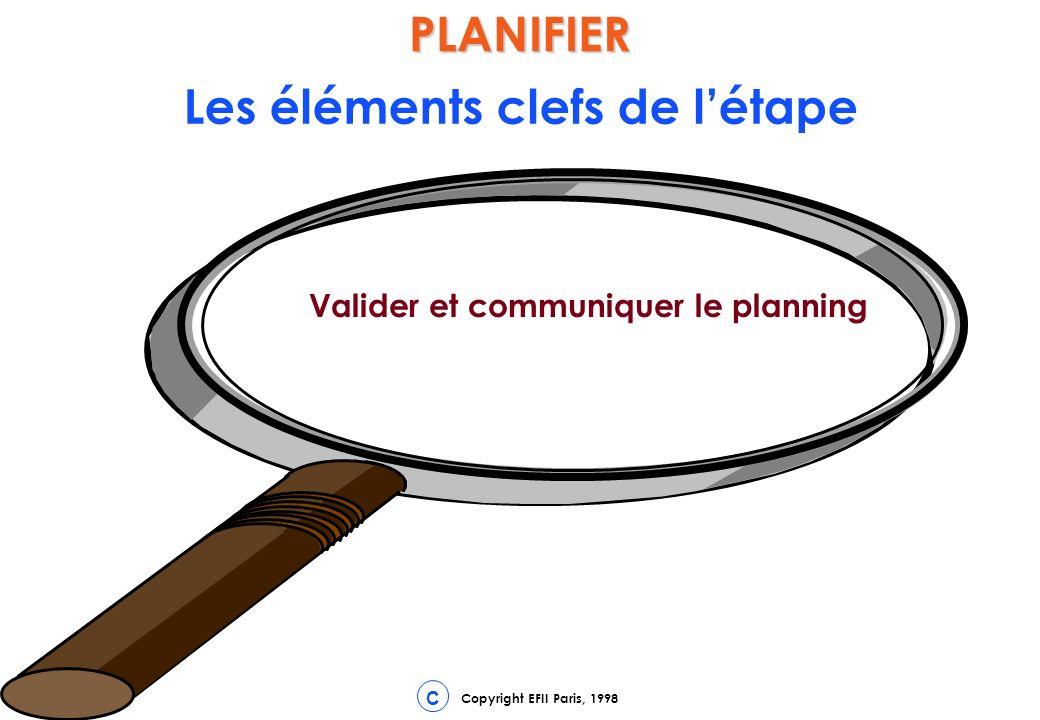 Les éléments clefs de l'étape Valider et communiquer le planning