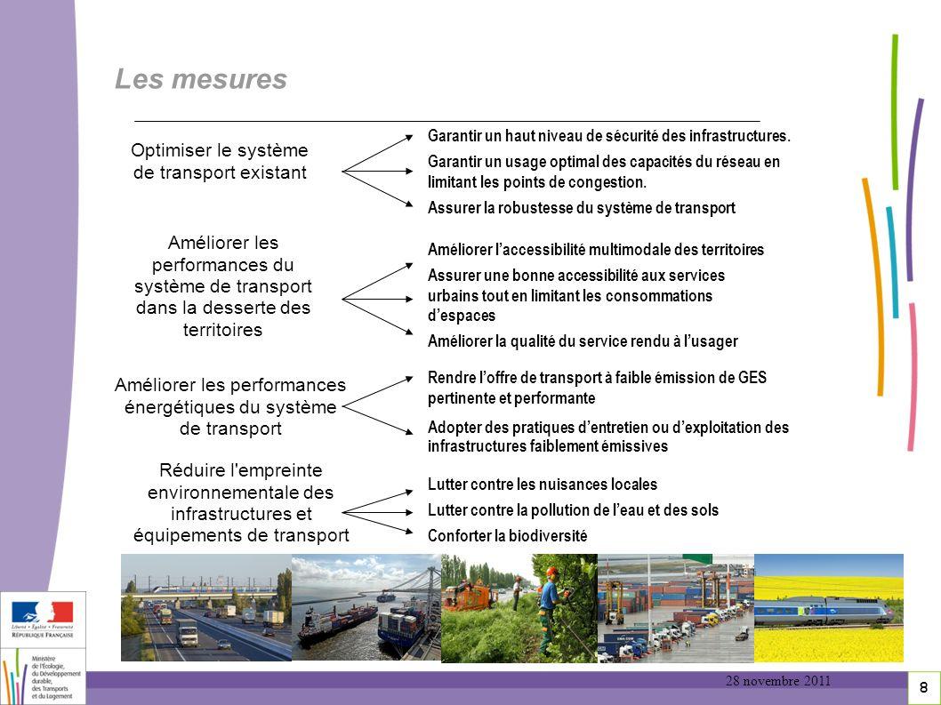 Les mesures Optimiser le système de transport existant