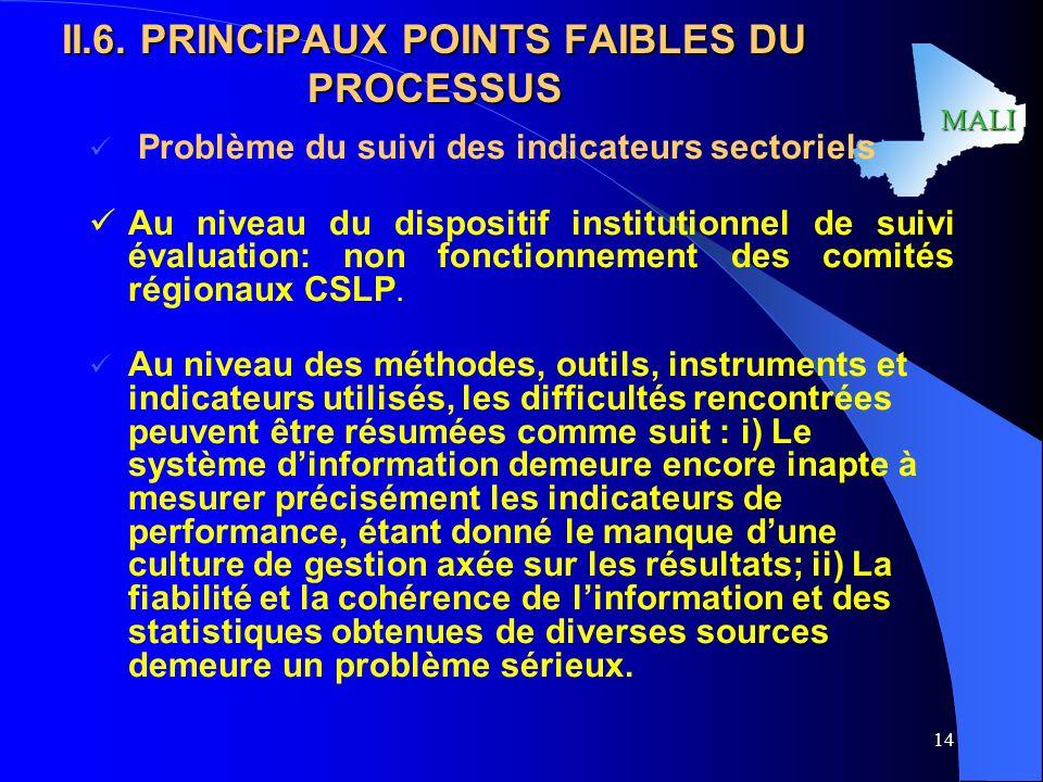 II.6. PRINCIPAUX POINTS FAIBLES DU PROCESSUS