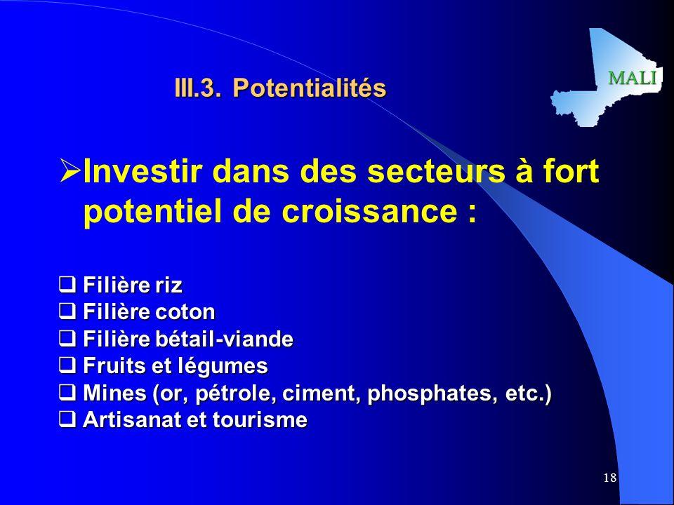 Investir dans des secteurs à fort potentiel de croissance :