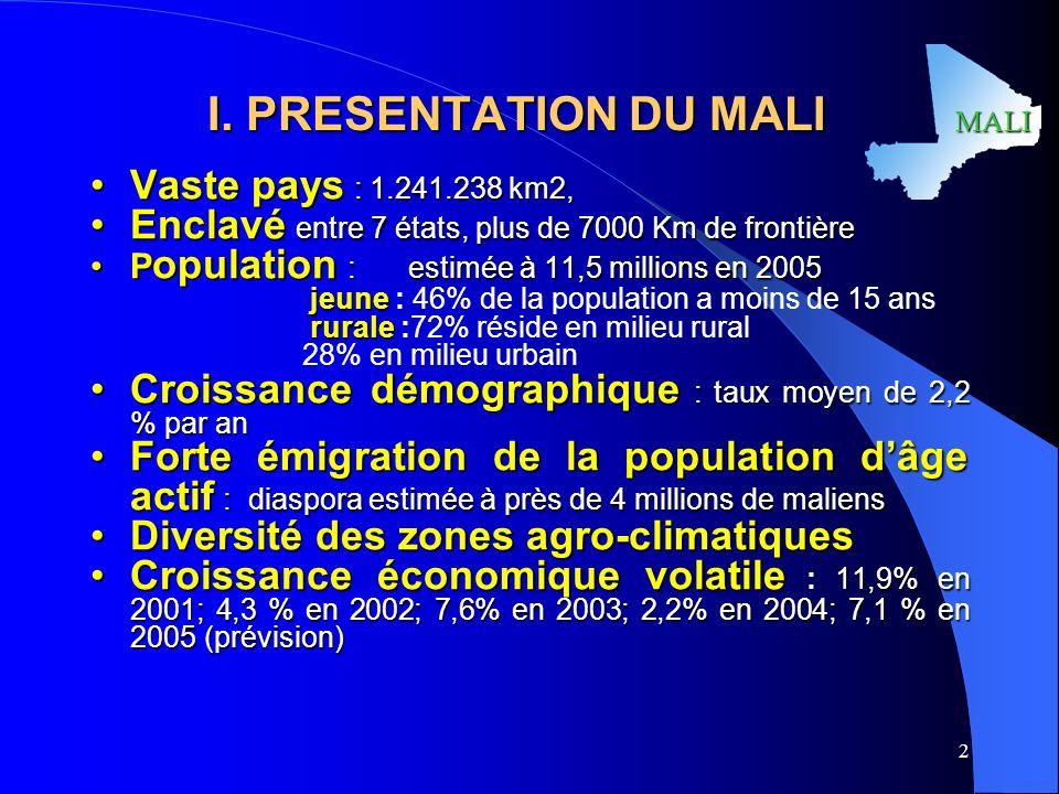 I. PRESENTATION DU MALI Vaste pays : 1.241.238 km2,